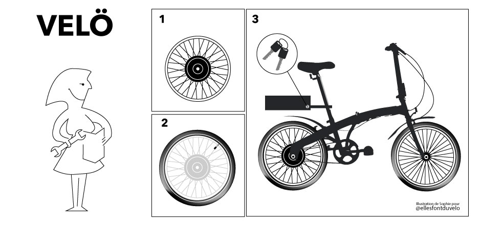 Mon vélo pliant étincelle