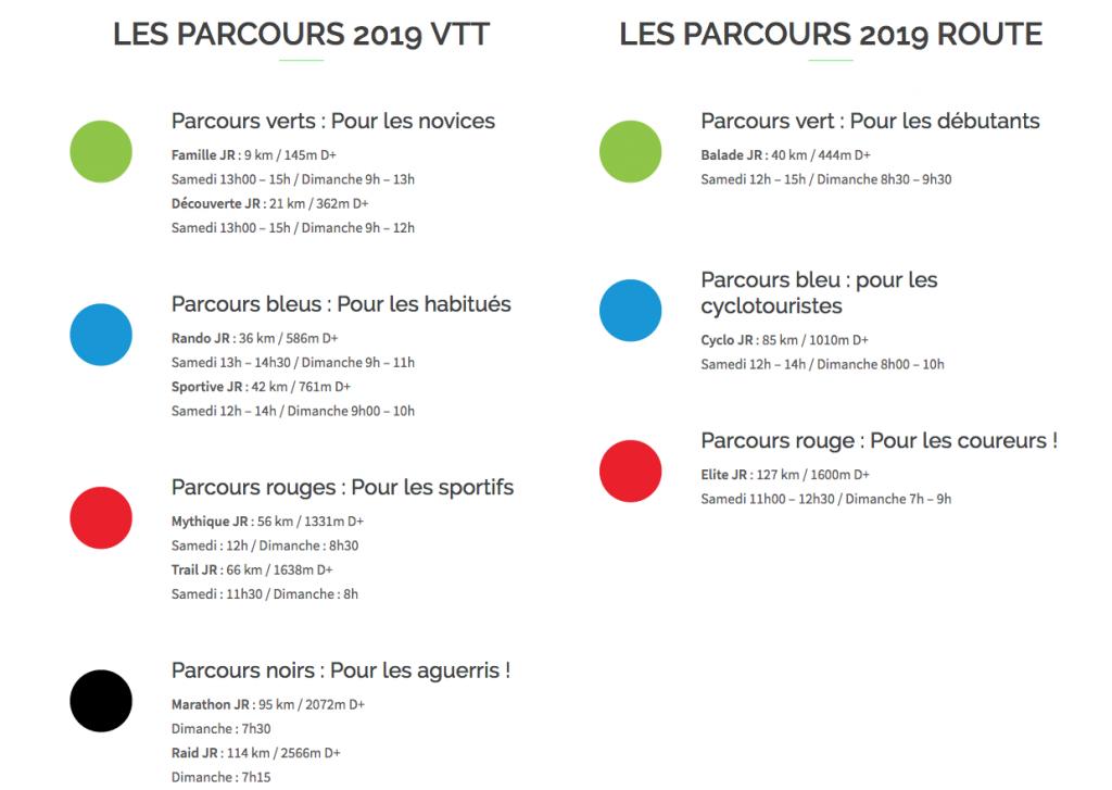 La Jean Racine 2019 parcours