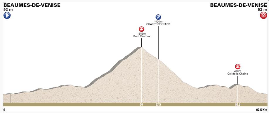 Grand trophée Mont ventoux 98 km