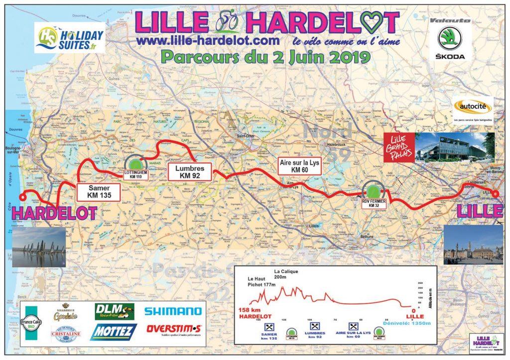 Lille-Hardelot 2019