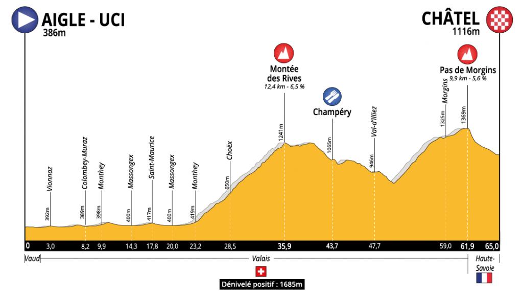 Cyclosportive Châtel – Chablais – Léman Race 2019 petit parcours