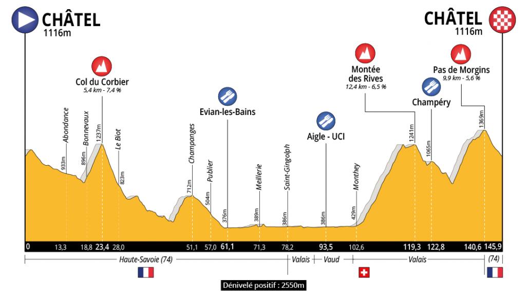 Cyclosportive Châtel – Chablais – Léman Race 2019 grand parcours
