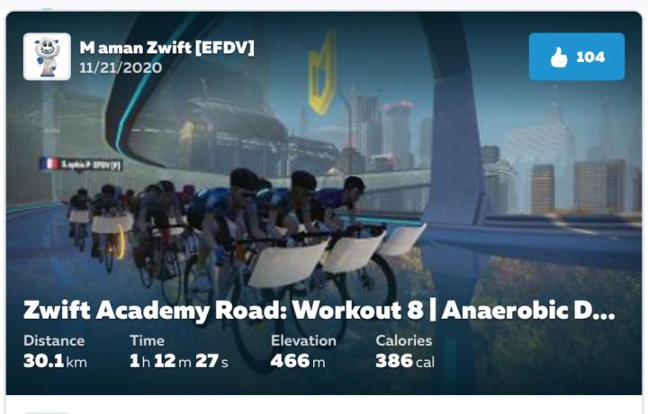 Zwift Academy 2020